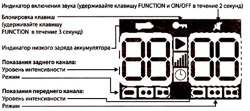 sonar x2 инструкция на русском